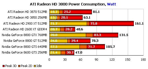 Сколько потребляет компьютер электроэнергии