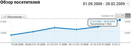 brimzru-stats-200902