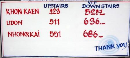 Цены на автобус из Паттайи в Нонгкхай